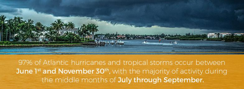 hurricane and tropical storms occur